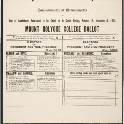 Mock Ballot, 1904